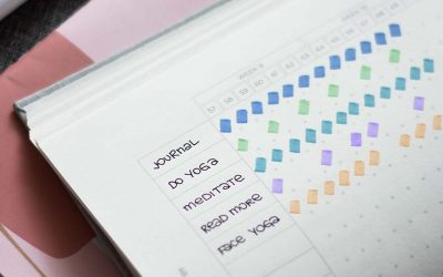 The Ultimate Habit Tracker Guide